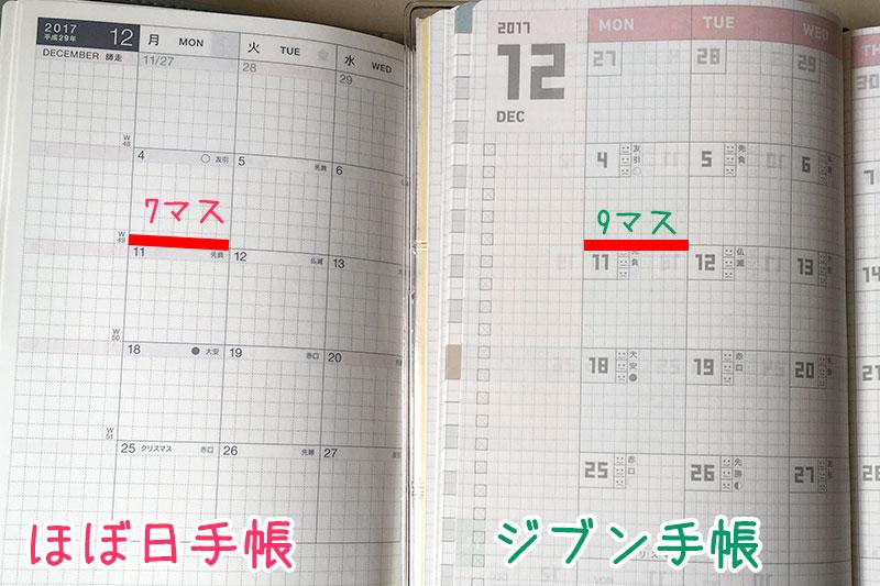 ジブン手帳 ほぼ日手帳