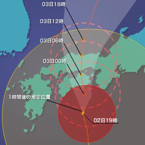 台風12号タラス